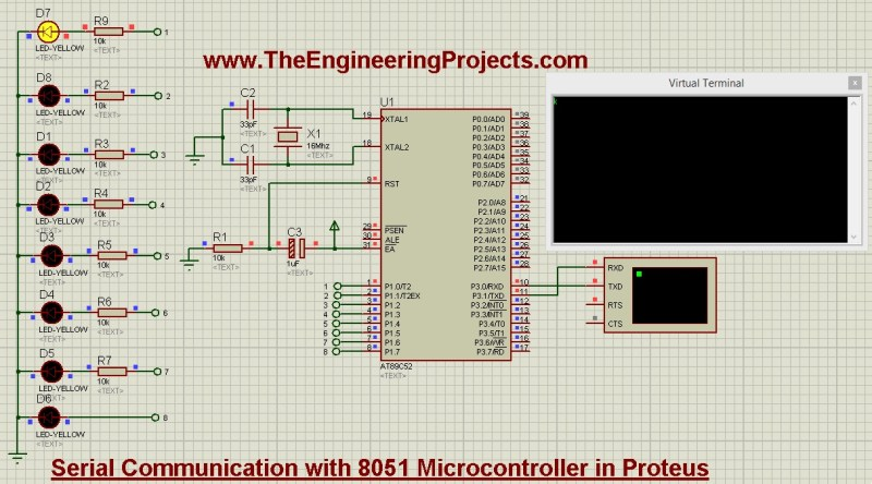 UART communication in 8051 microcontroller,serial data in 8051 microcontroller, sending data with serial 8051, receive data in serial 8051, 8051 serial communication