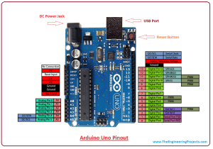 Introduction to Arduino Uno  The Engineering Projects