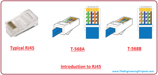 introduction to rj45  the engineering projects