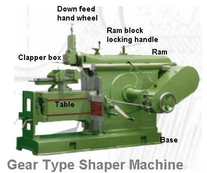 Gear-type-shaper-machine