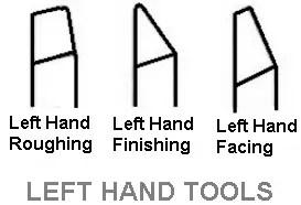 Left Hand Tools