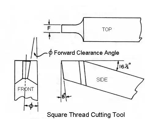 Square thread cutting tool
