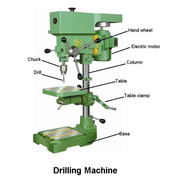 parts of drilling machine