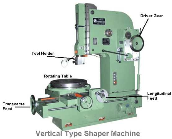 Vertical shaper machine