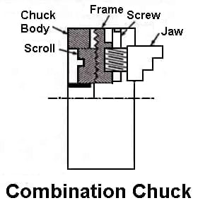 combination chuck diagram