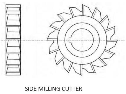 side milling cutter: types of milling cutter