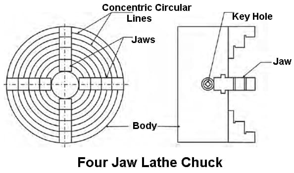 Four-Jaw independent Chuck diagram