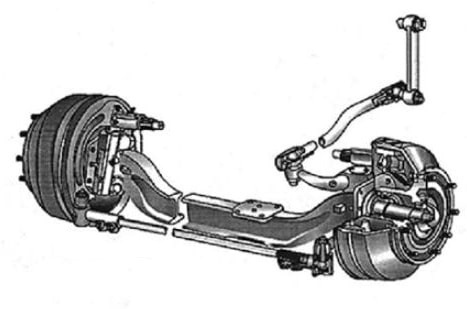 Types of axles: Front Axle
