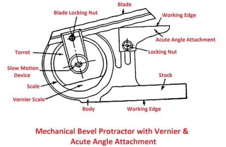 Mechanical Bevel Protractor