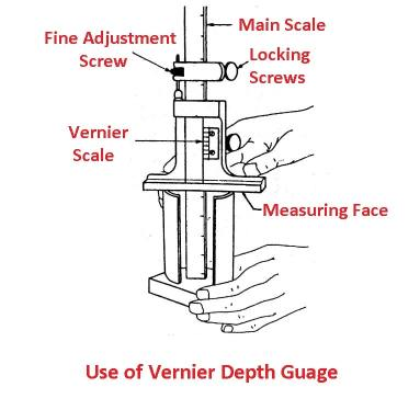 Vernier Depth Gauge
