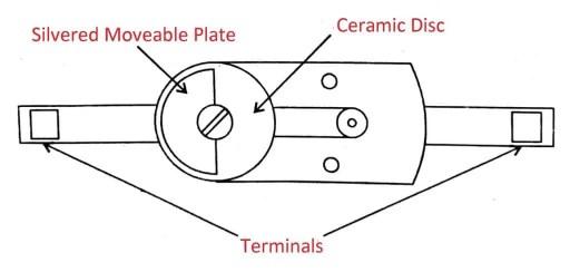 Adjustable Capacitor Fig. 2