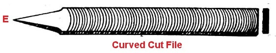Curved cut file