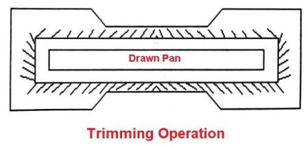 Trimming operation