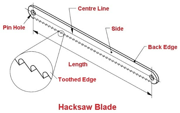 Hacksaw Blade