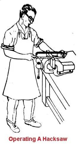 Operating a hacksaw
