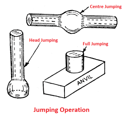 Jumping Operation