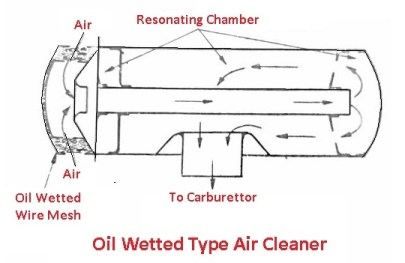 Oil wetted type air cleaner