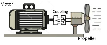 Shaft Coupling Work