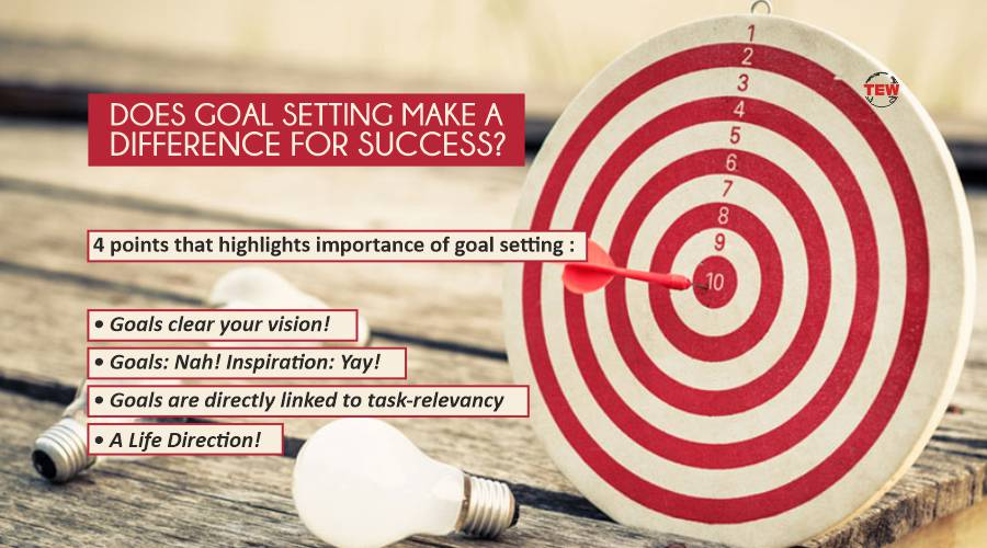 how does goal setting lead to success