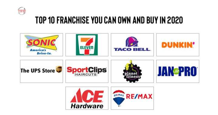 Top 10 Franchise You can Own and Buy in 2020
