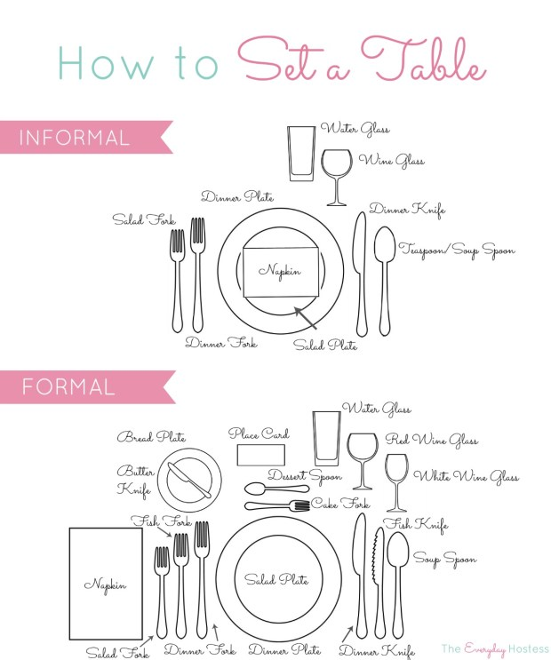 How to Set a Table - The Everyday Hostess