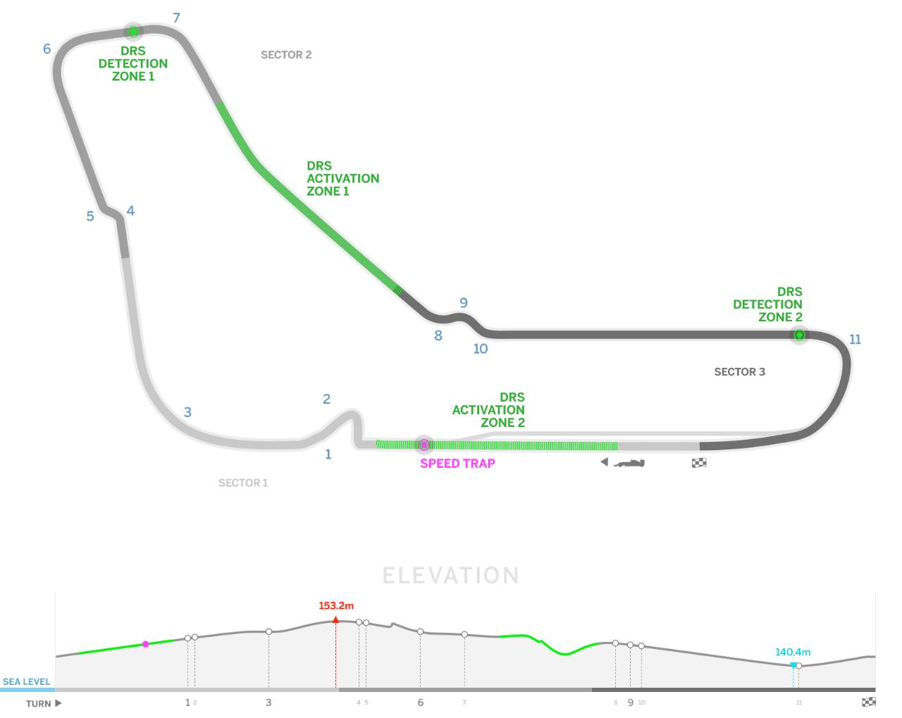 Monza Race Cars