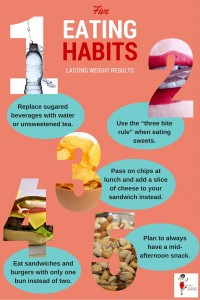 5 Eating Habits That Yield Lasting Weight Results