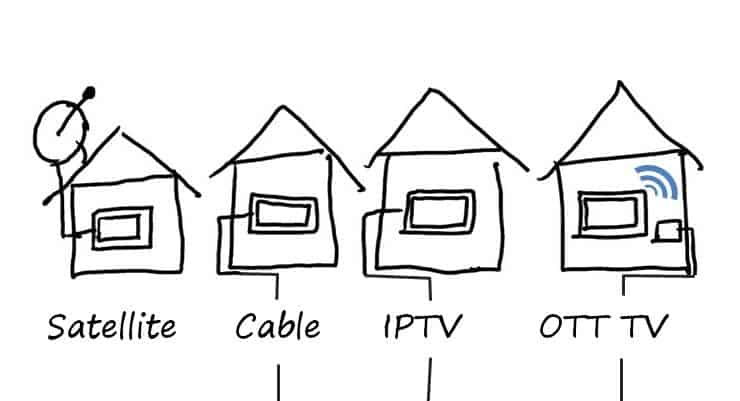 Image result for tv vs ott services