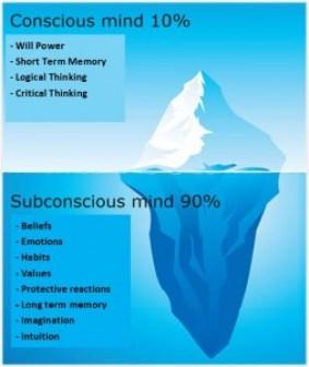 Iceberg Conscious Mind FIXED (1)