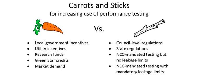 carrots-sticks
