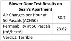 blower-door-test-results