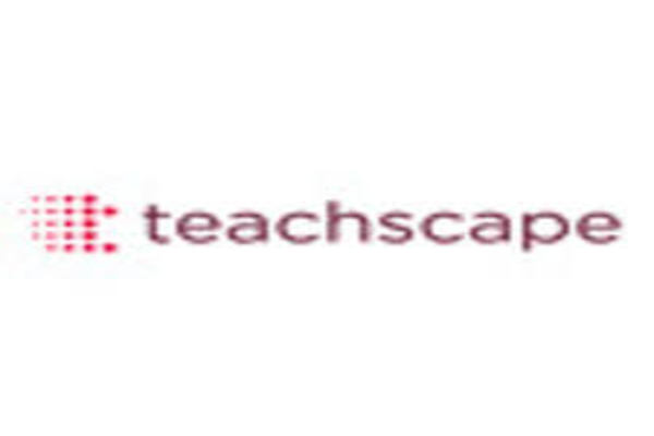 Teachscape Login