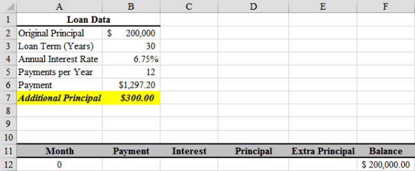 Calculate Number of Loan Payments Left