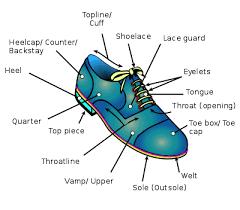 ffo2 - Footwear for Orthotics