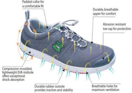 kroten travel walker technical - Kroten Footwear Range