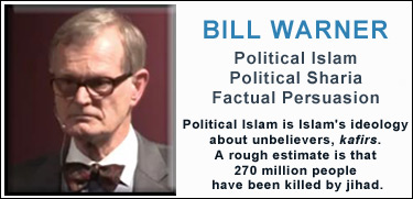 Bill Warner, Political Islam