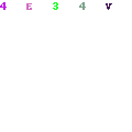 How To: Homemade Croutons