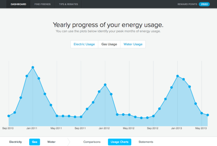 Energy use tracking