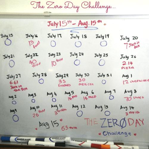 Zero-day-challenge-month
