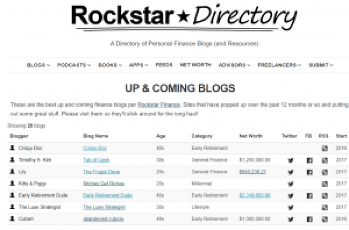 rockstar-up-and-coming