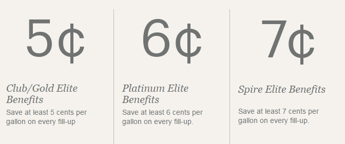 Save $0 05 Per Gallon (Every Day) With Shell Fuel Rewards