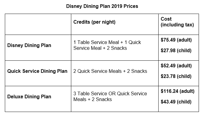 Disney Dining Plan 101 Everything You Need To Know The