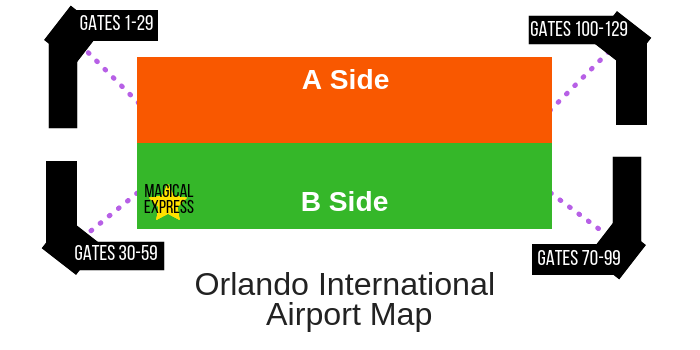 Map of Orlando Airport with Magical Express location