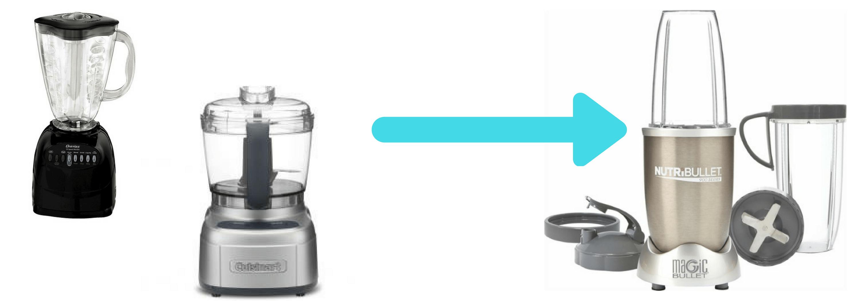 blender, kitchen essentials, minimalist kitchen, kitchen gadgets, save money in the kitchen, frugal kitchen, frugal appliances, kitchen appliances, save money,
