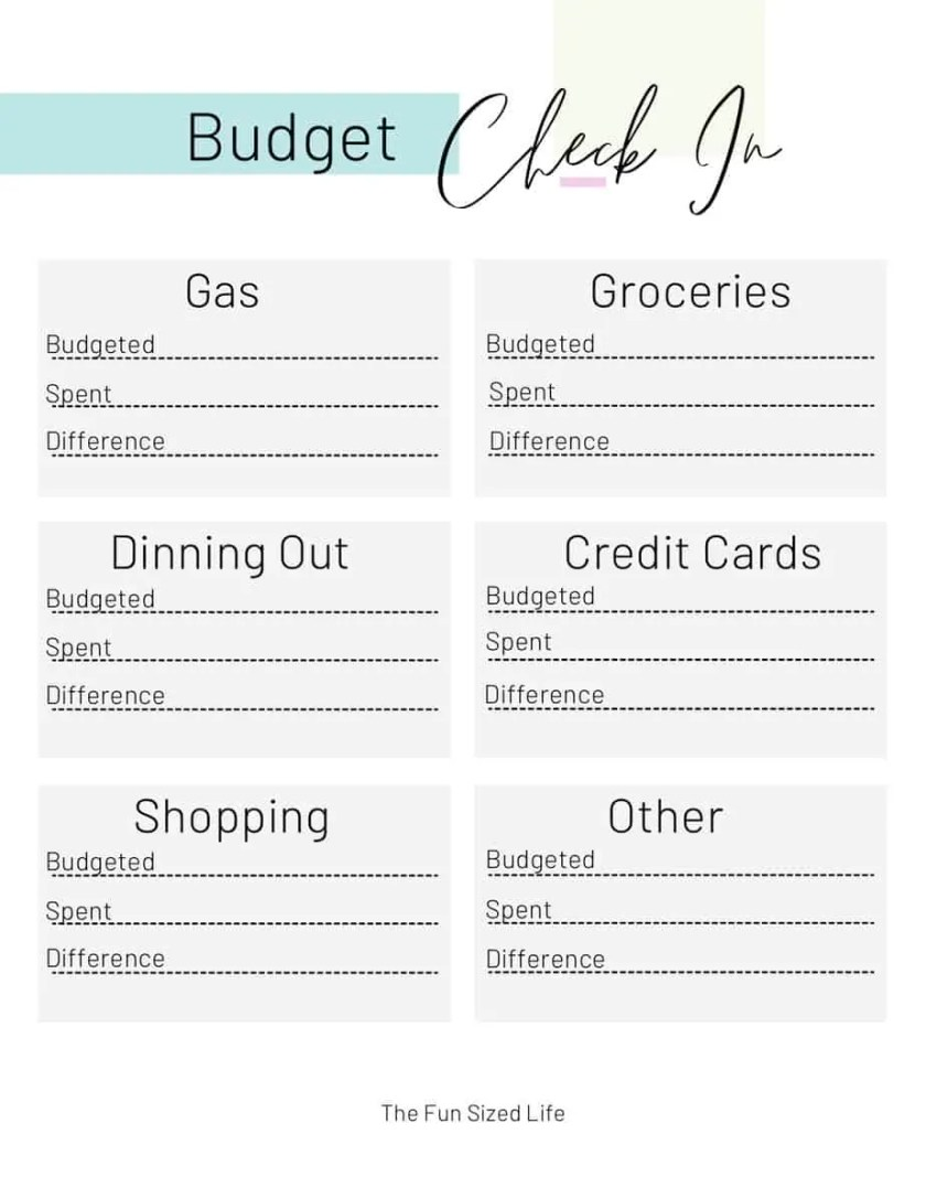 We all do it, especially when we first start budgeting. We make mistakes! Starting a budget can feel overwhelming and setbacks make us want to quit. Don't!!