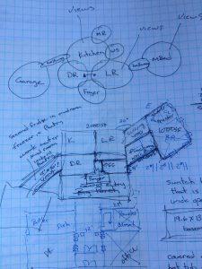 Design of a home