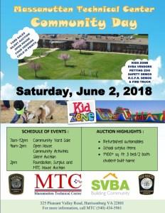 MTC Community Day