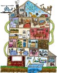 Draw your dream house