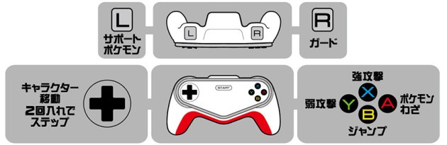 pokken-tournament-gamepad