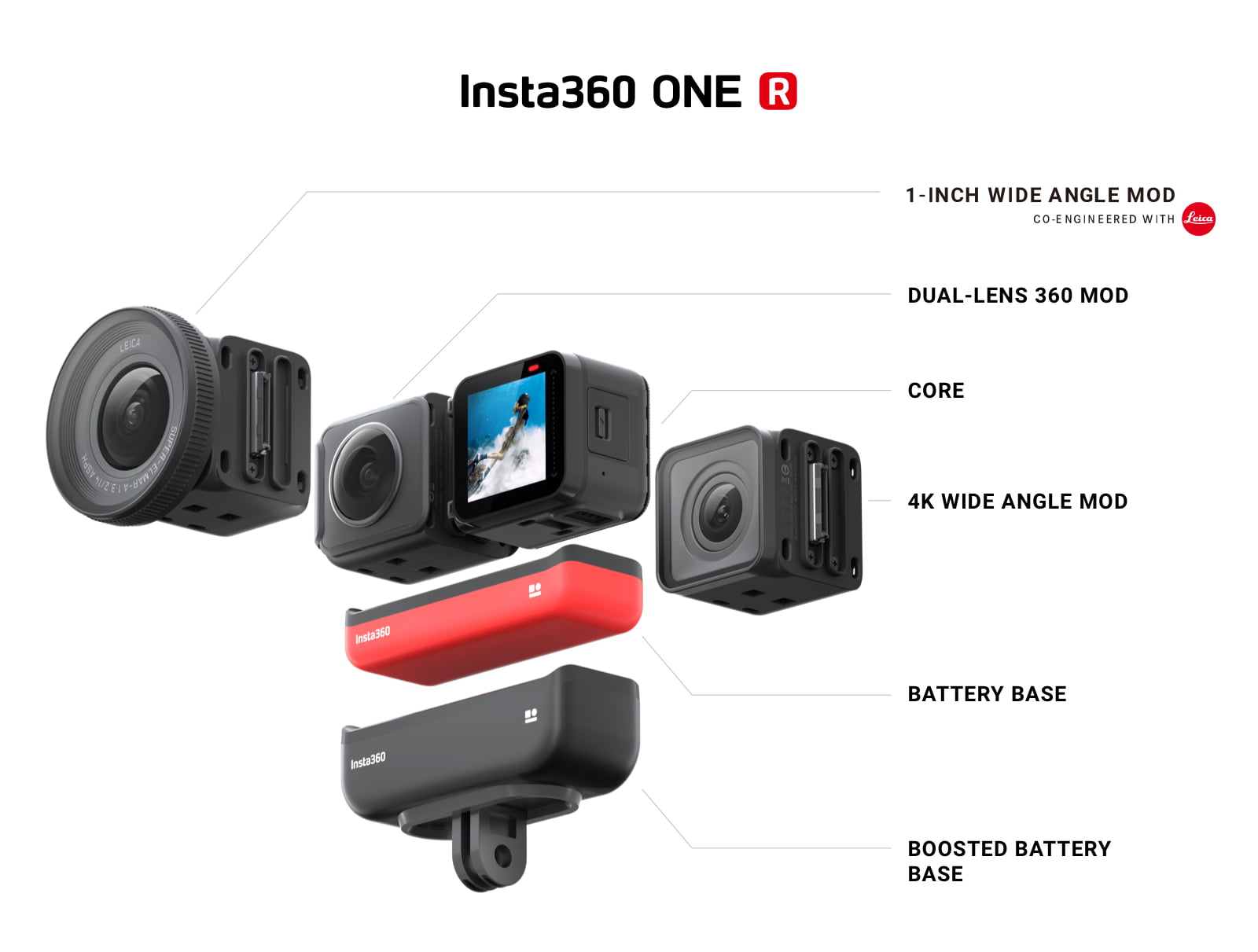 Insta360 One R modular view